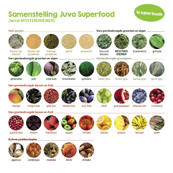 samenstelling Juvo superfood
