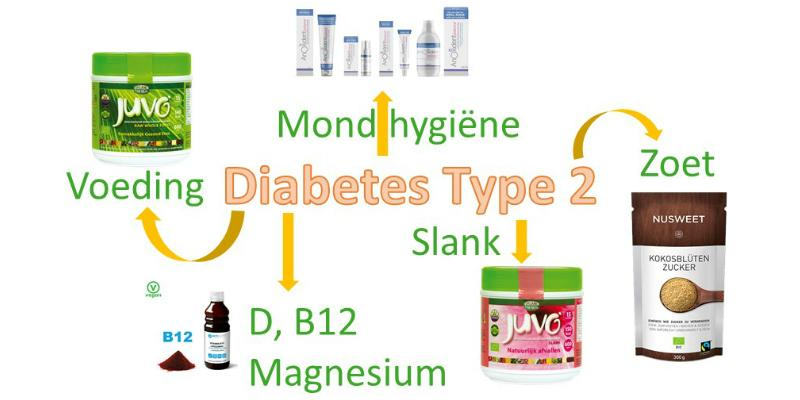 diabetes type 2 maaltijdvervangers supplementen mondverzorging