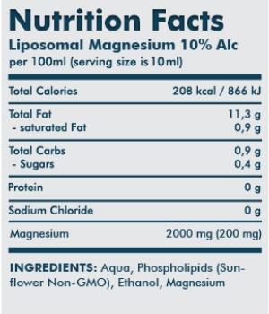 voedingswaarden liposomaal magnesium