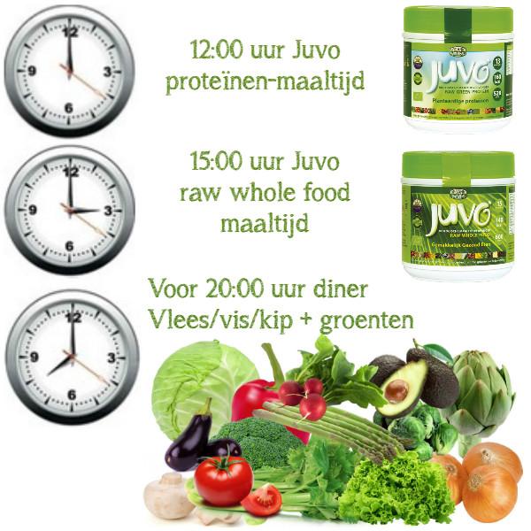 schema intermittent fasting