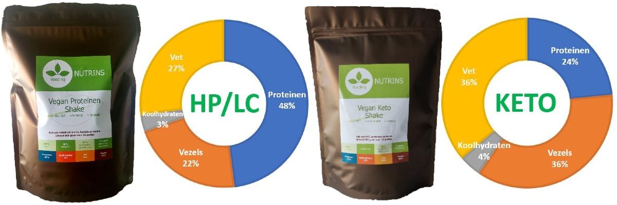 vegan shakes voedingswaarden keto hplc