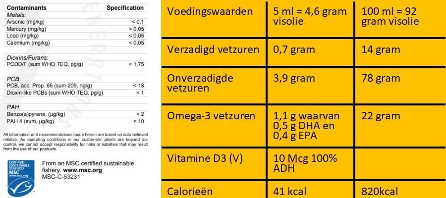 omega-3 voedingswaarden